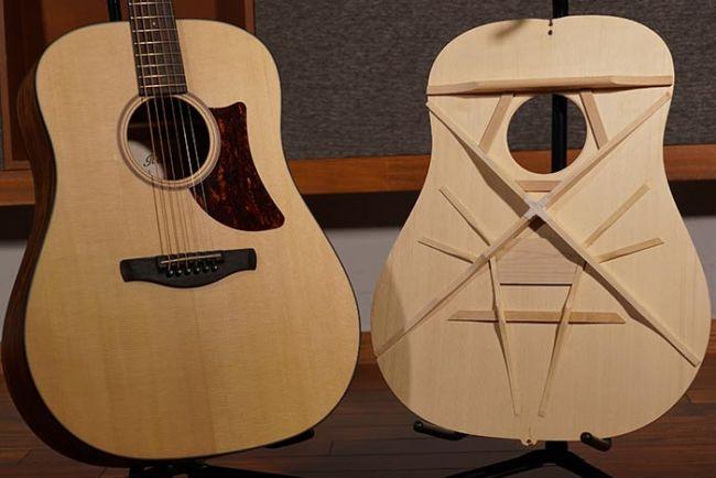AAD-kitaran X-M rimoitus.