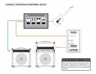 Mesa Boogie Clearlink Receive