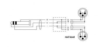 Cordial CFY 3 WMM-Long -kaapelin kytkentä.