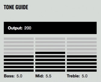 Dimarzio PG-13 middle tone guide.