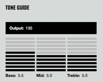 DiMarzio PG-13 minibucker tone guide.