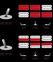 Ibanez RG5328-LDK - 8-kielinen sähkökitara.