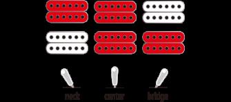 Ibanez AF55-TKF Artcore -kitaran mikrofonien kytkentämalli.
