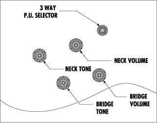 Ibanez AS7312-MTB -kitaran potikoiden ja mikkikytkimen toiminnot.