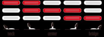 Ibanez ATZ100-SBF kitaran mikrofonien kytkentämalli.