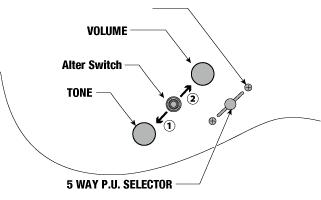 Ibenz AZ2204-SCR -kitaran kontrollit.