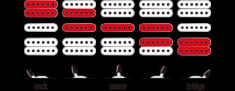 Ibanez GRX70QA-SB -sähkökitaran kytkentämalli.