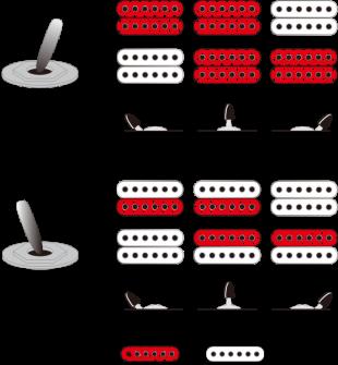 Ibanez JCRG2103LBT kitaran mikrofonien toimintamalli.
