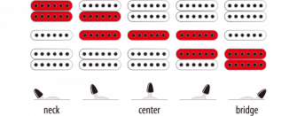 Ibanez JIVAJR-DSE mikrofonien kytkentämalli.