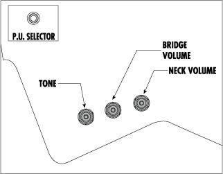 Ibanez PS4CM-kitaran kontrollit.