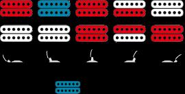 ibanez-rg421exl-bkf -kitaran mikrofonien kytkentämalli.