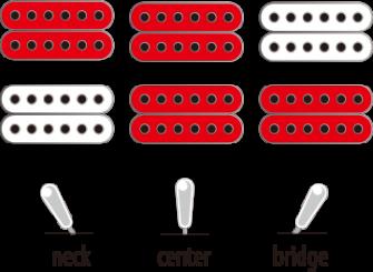 Kahdeksankielisen kitaran mikrofonien kytkentämalli.
