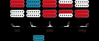 Ibanez RGA42FML-BLF mikrofonien kytkentämalli.
