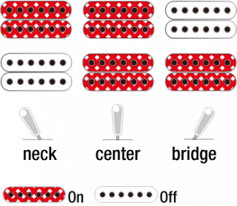 Ibanez RGDR4427FX-NTF kitaran mikrofonien kytkentämalli.