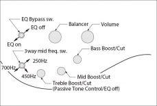 Ibanez SR506E-BM 6-kielinen bassokitara.