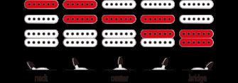 Ibanez THBB10 Premium-kitaran mikrofonien toimintamalli.