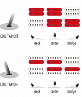 RGIXL7-ABL sähkökitara.