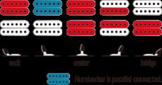 Ibanez RGMS7-BK Multi Scale